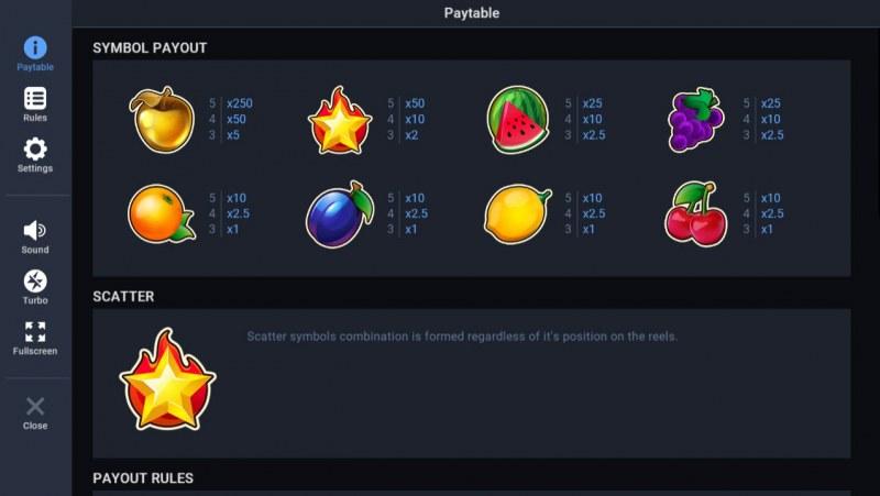 Fruit Super Nova :: Paytable