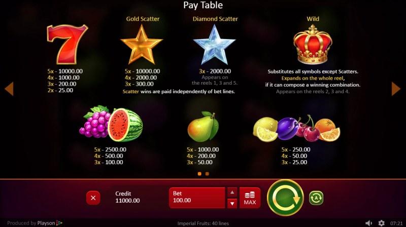 Fruit Supreme :: Paytable
