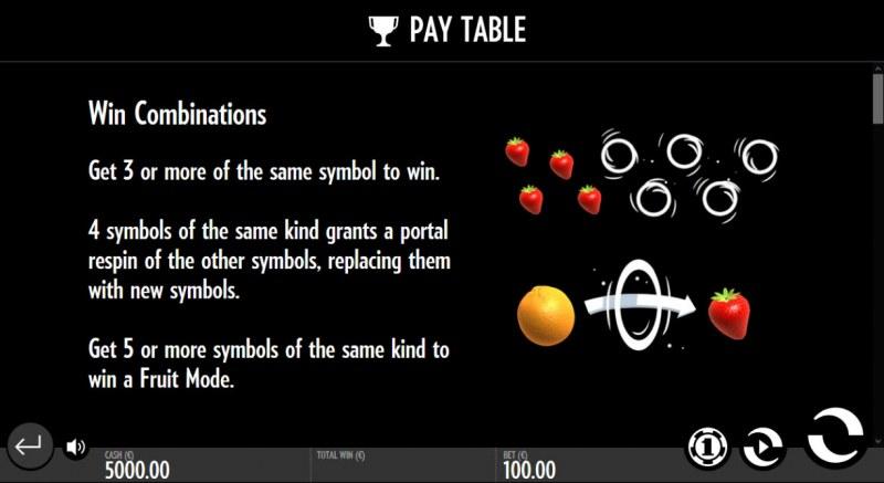 Fruit Wrap :: Win Combination