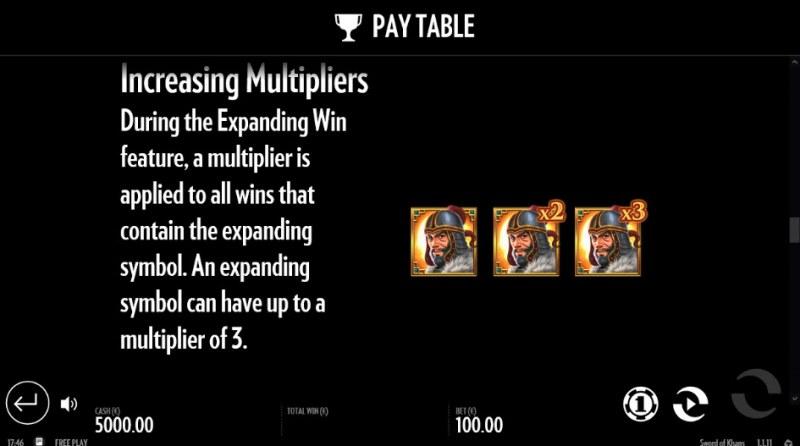 Fruit Wrap :: Increasing Multipliers