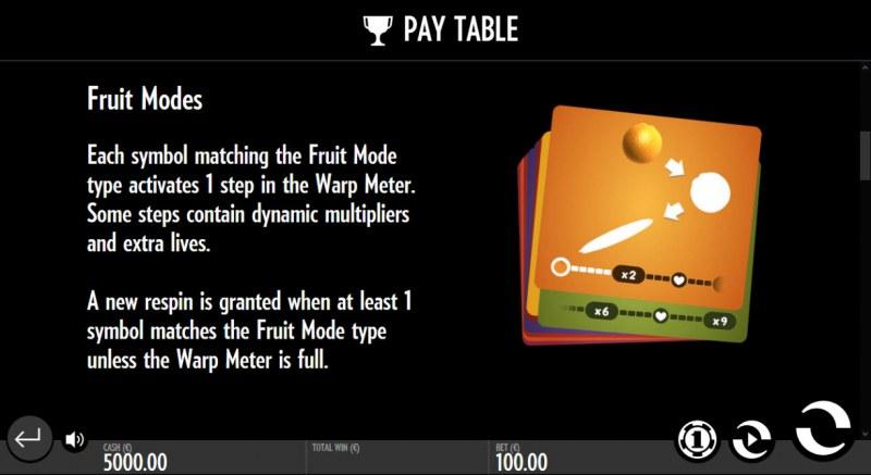 Fruit Wrap :: Fruit Modes