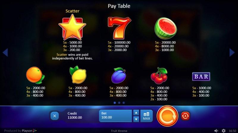 Fruit Xtreme :: Paytable
