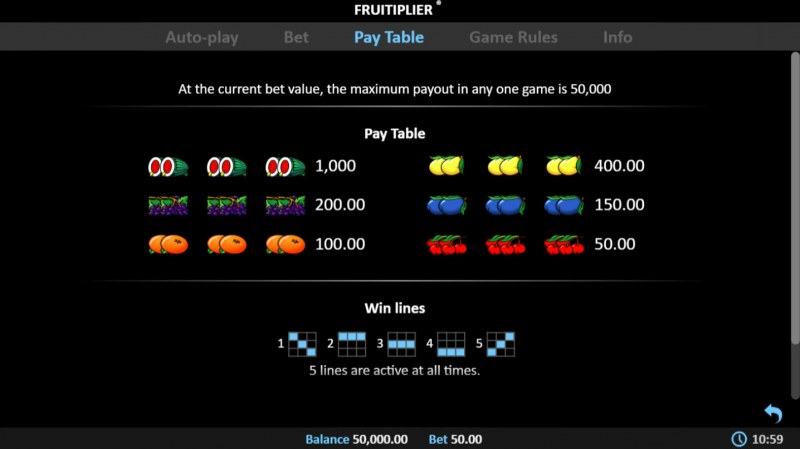 Fruitiplier :: Paytable