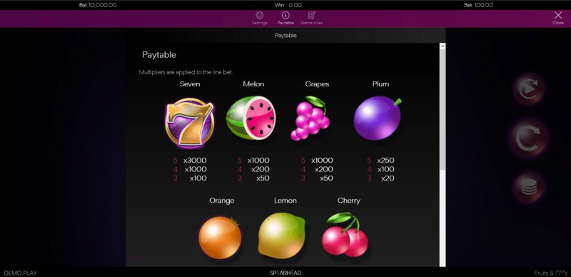 Fruits & 777's :: Paytable - High Value Symbols