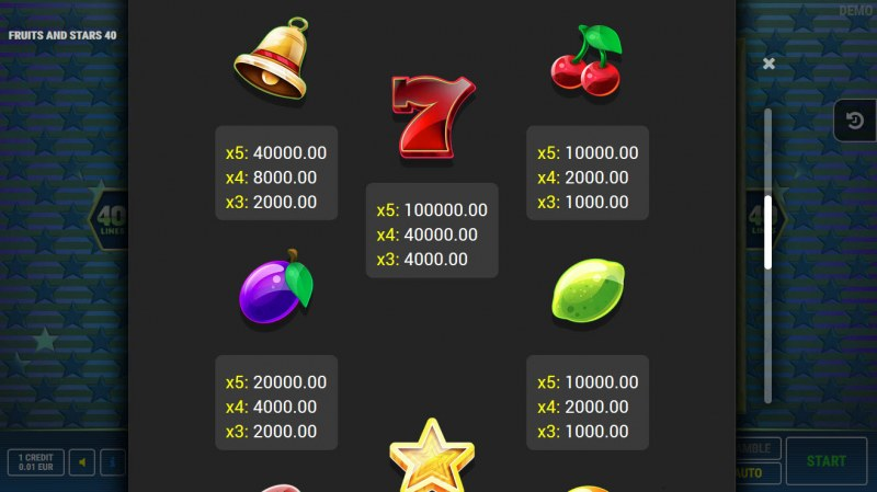 Fruits and Stars 40 :: Paytable - High Value Symbols