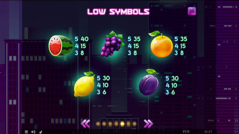 Fruits Deluxe Easter Edition :: Paytable - Low Value Symbols