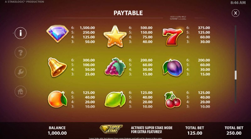 Fruits Gone Wild Supreme :: Paytable