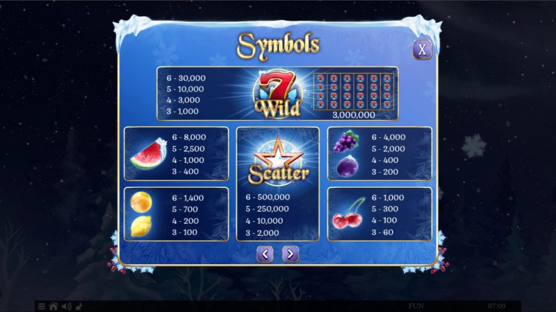 Fruits on Ice :: Paytable