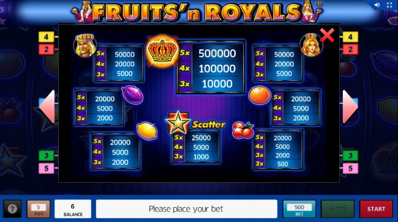 Fruits'n Royals :: Paytable
