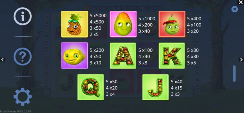 Fruity Friends :: Paytable