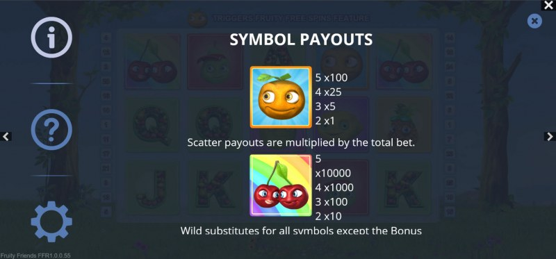 Fruity Friends :: Paytable - High Value Symbols