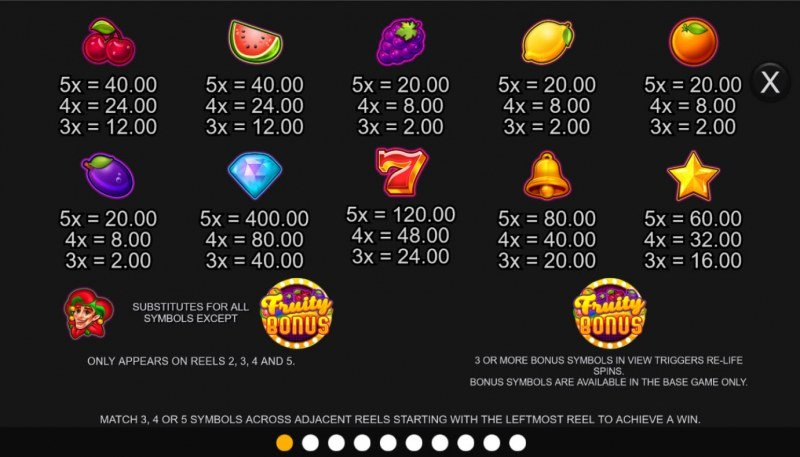 Fruity Pays :: Paytable