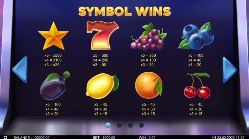 Fruity Reels :: Paytable