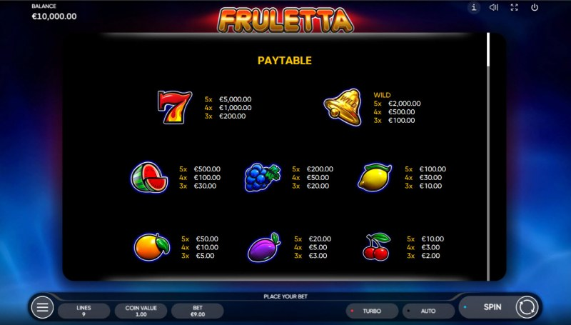 Fruletta :: Paytable
