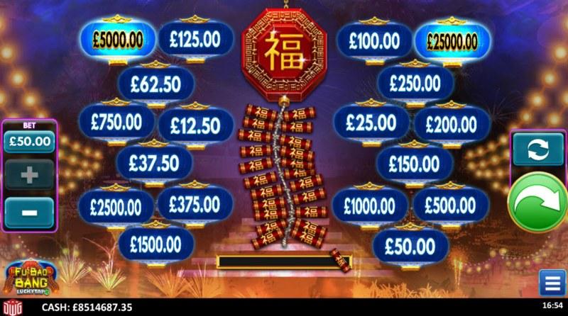 Fu Bao Bang :: Main Game Board
