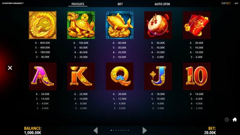 Fu Fortunes Megaways :: Paytable