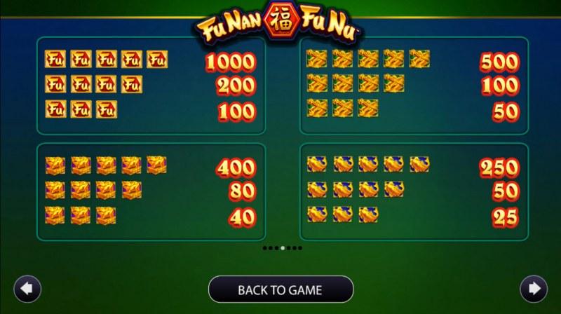 Fu Nan Fu Nu :: Paytable - High Value Symbols