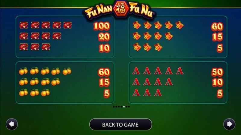 Fu Nan Fu Nu :: Paytable - Medium Value Symbols