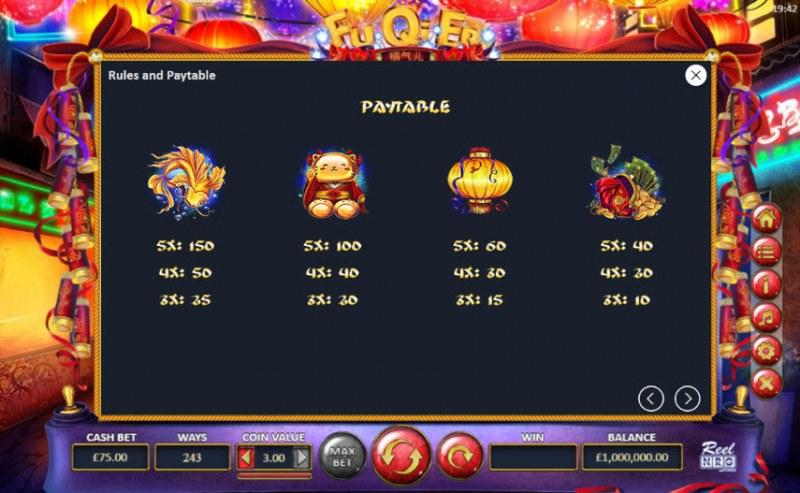 Fu Qi Er :: Paytable - High Value Symbols