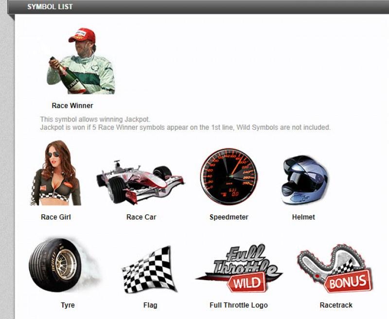 Full Throttle :: Symbol List