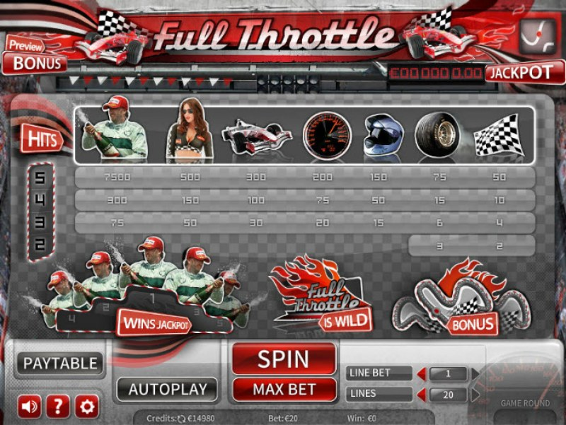 Full Throttle :: Paytable