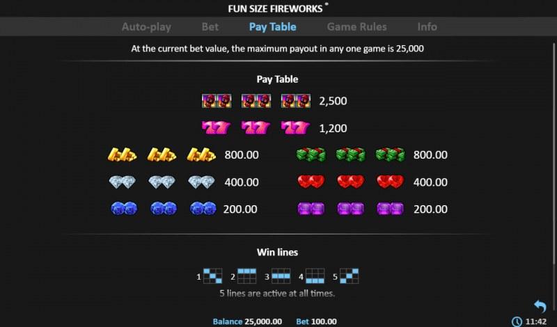 Fun Size Fireworks :: Paytable
