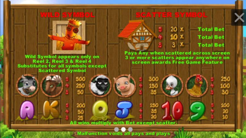 Funny Farm :: Paytable