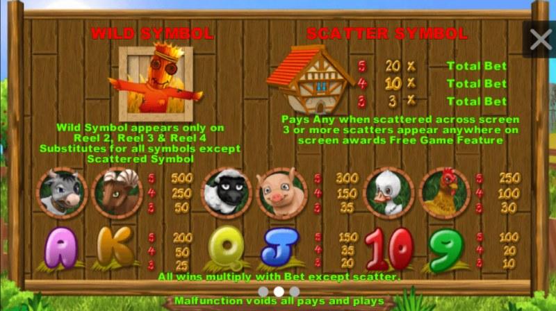 Funny Farm :: Paytable