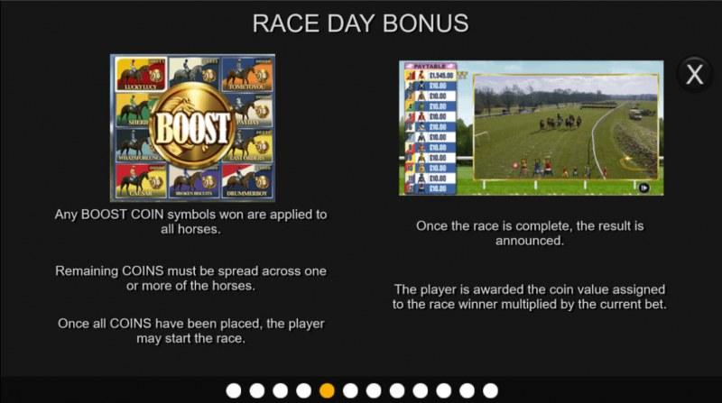 Furlong Fortunes Sprint :: Bonus Feature