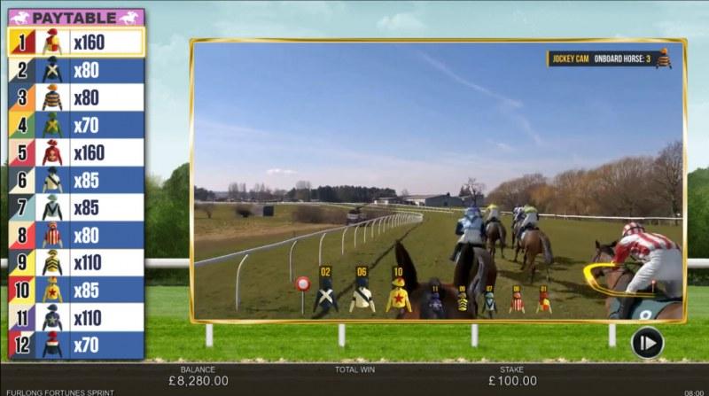 Furlong Fortunes Sprint :: Horse Race