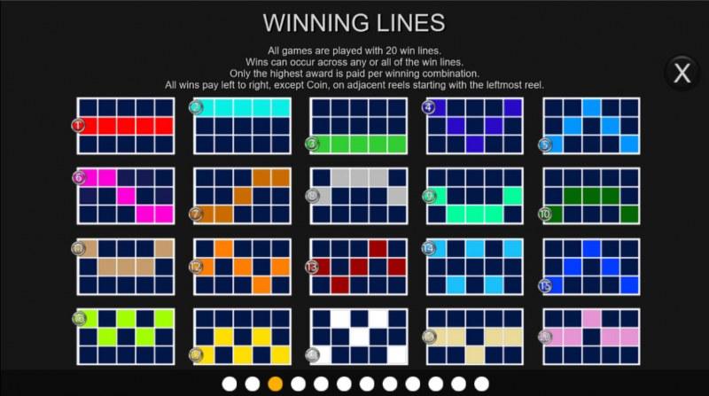 Furlong Fortunes Sprint :: Paylines 1-20