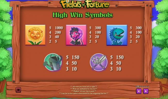 High value slot game symbols paytable featuring gardening themed icons.