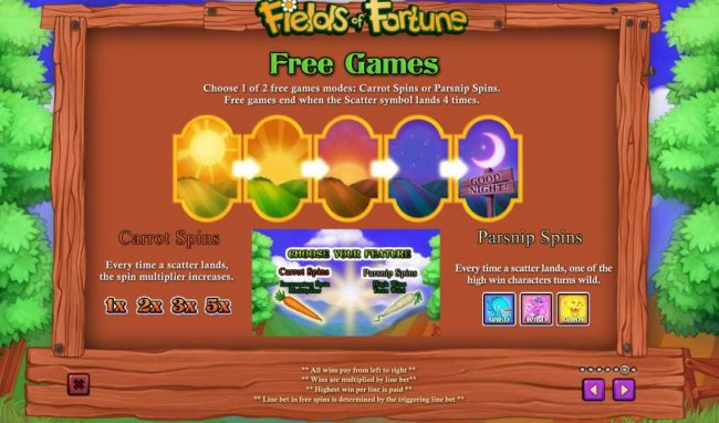 Free Games - Choose 1 of 2 free games modes: Carrot Spins or Parsnip Spins.