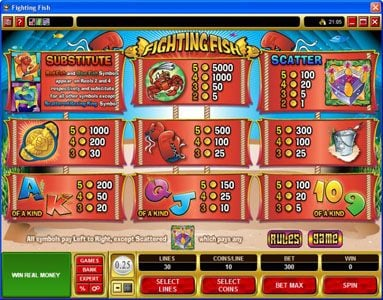 Jackpot Paradise featuring the Video Slots Fighting Fish with a maximum payout of $12,500