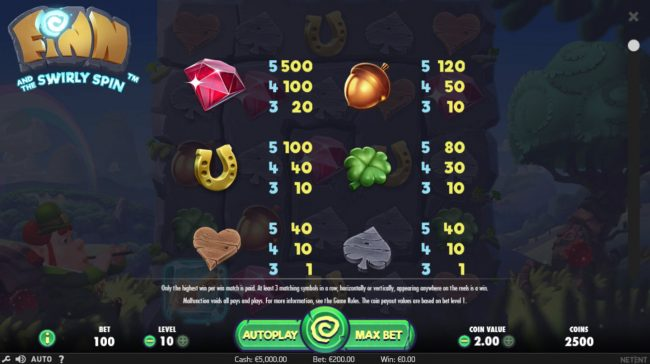 7 Gods Casino featuring the Video Slots Finn and the Swirly Spin with a maximum payout of $5,000