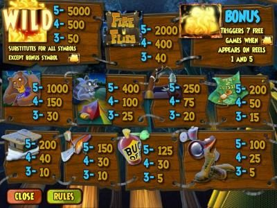 888 Casino featuring the Video Slots Fire Flies with a maximum payout of $50,000