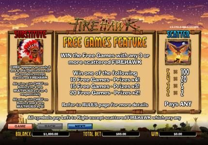 Sin Spins featuring the Video Slots Fire Hawk with a maximum payout of $24,000