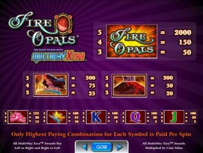 Vegas Spins featuring the Video Slots Fire Opals with a maximum payout of $250,000