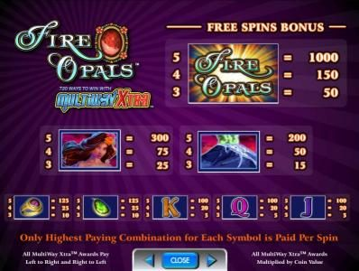 Sun Play featuring the Video Slots Fire Opals with a maximum payout of $250,000