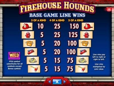 Powerspins featuring the Video Slots Firehouse Hounds with a maximum payout of $250,000