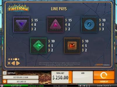 Dublinbet featuring the Video Slots Firestorm with a maximum payout of $125,000