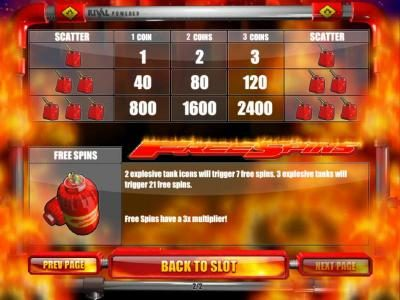 Royal Planet featuring the Video Slots Firestorm 7 with a maximum payout of $225,000