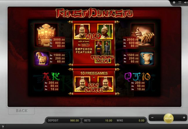 DruckGluck featuring the Video Slots First Dynasty with a maximum payout of $15,000