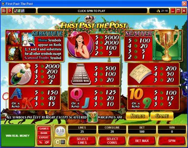 King Billy featuring the Video Slots First Past The Post with a maximum payout of $10,000