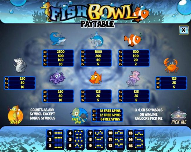 Elegant VIP featuring the Video Slots Fish Bowl with a maximum payout of $7,500