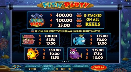Casino 440 featuring the Video Slots Fish Party with a maximum payout of $388,000