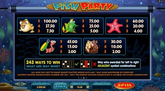 ZigZag777 featuring the Video Slots Fish Party with a maximum payout of $388,000