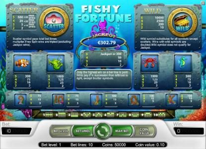 Noxwin featuring the Video Slots Fishy Fortune with a maximum payout of $2,000