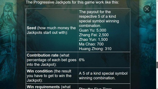Progressive Jackpot Game Rules - Continued