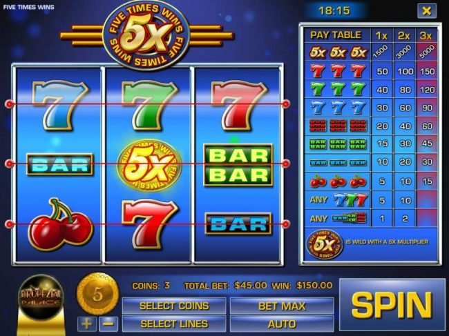 This Is Vegas featuring the Video Slots Five Times Wins with a maximum payout of $75,000